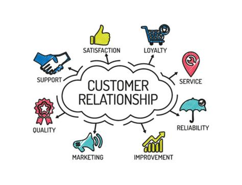 Your Customers Treat Them Well Build Strong Relationships by Ideas For Better Customer Relationship Management