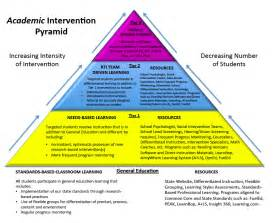 response to intervention templates rti tier 1 strategies hrant