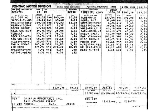 Jeep Vin Decoder Build Sheet 3rd Build Sheets Order Sheets Images Frompo