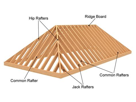 a frame roof design hip roof framing and building