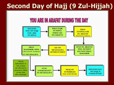 hajj steps second day of hajj 9