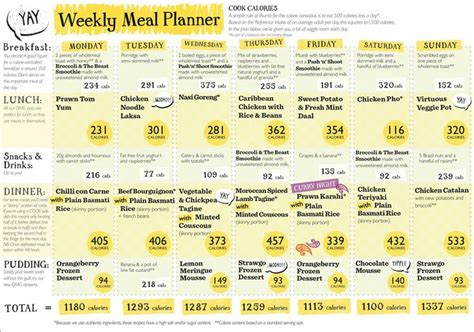 weight loss 900 calories a day 900 calorie diet plan menu weight loss vitamins for