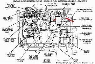 3331d1169514696 fuel line replacement 25501return_line med typical thermostat wiring 14 on typical thermostat wiring