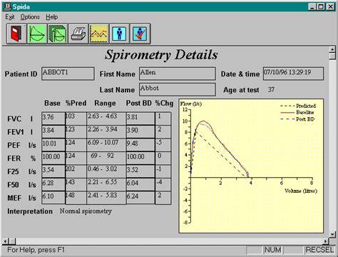 Normal Spirometry Test Results Pft Interpretation Template