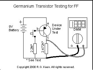 germanium transistor leakage test copyright 2000 r g keen all rights reserved no permission for local copies or serving from