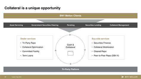 bk bank bank of new york mellon bk investor presentation