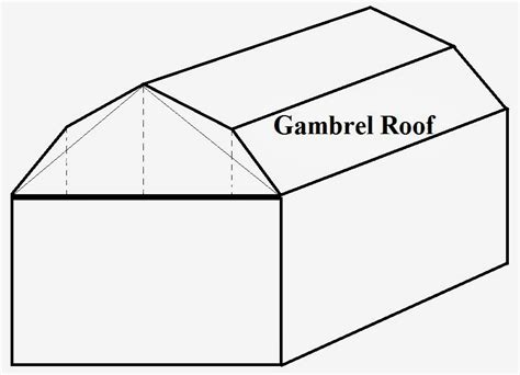 gambrel roof shed vs gable roof shed which design is gambrel roof shed vs gable gambrel roof shed vs gable