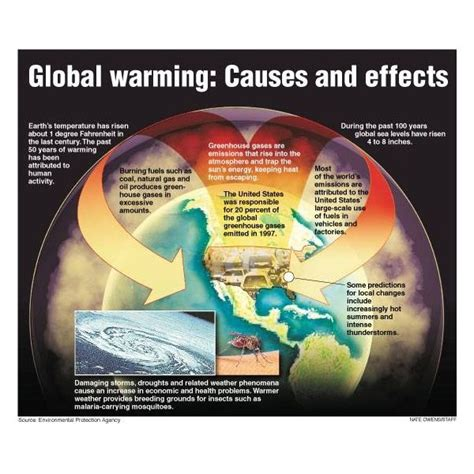 make lasting changes the science of sustainable behavior change and reaching yo books the effects of global warming on animal behavior