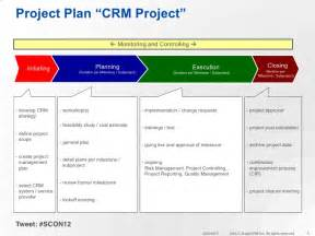 crm 101 session 7 best practices for your crm implementation