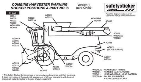 combine harvester parts diagram combine harvester header safety sheet safety sticker