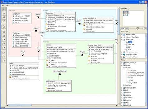 design online banking system freeware download database design for banking system