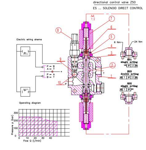 12 volt hydraulic solenoid valve wiring diagram new