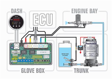 mk7 gti wiring diagram golf mk7 quot wiring diagram