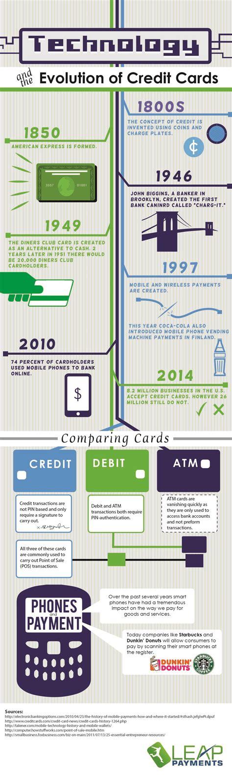 prepaid debit cards with no fees prepaid credit cards with no fees pkhowto