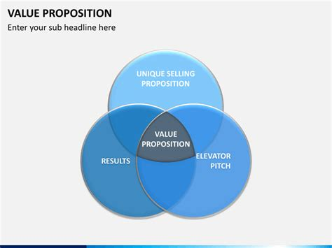 Value Proposition Powerpoint Template Sketchbubble Value Proposition Powerpoint Template 2