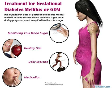 gestational diabetes c section gestational diabetes mellitus or gdm treatment prevention