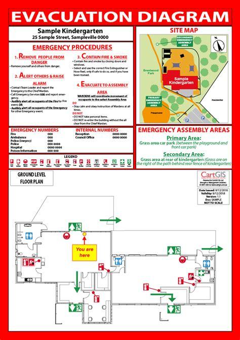 emergency evacuation diagrams emergency evacuation procedure sle electric wireing