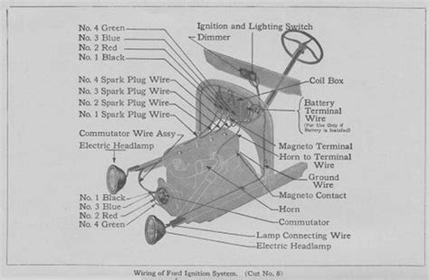 ford model t coil box wiring diagrams new wiring diagram