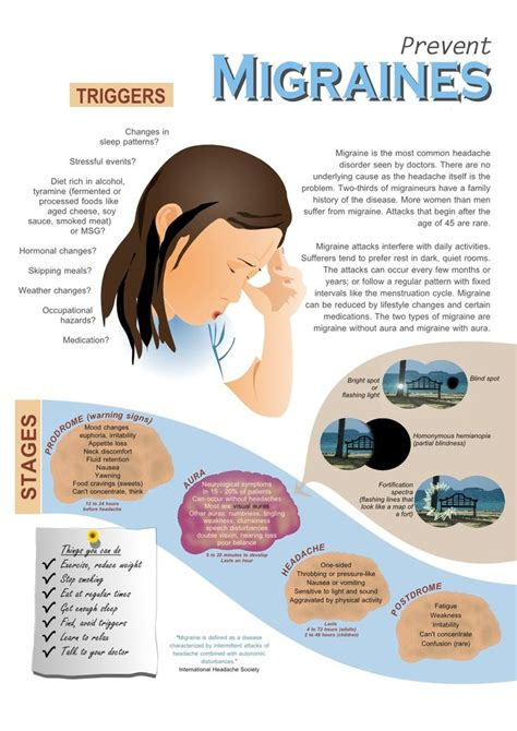 Migraines Allergies And Work by Migraine Poster On Behance Health Behance