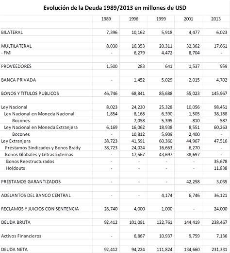 vencimientos abril 2013 vencimientos septiembre 2013 vencimientos vencimientos abril 2013 vencimientos septiembre 2013