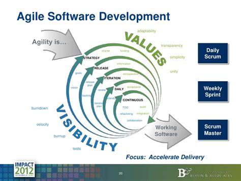 about builderstorm construction software development agile software development adaptability agility
