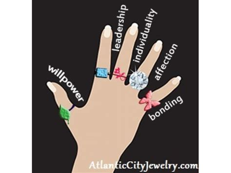 what does a boat symbolize what does wearing a ring on each finger symbolize