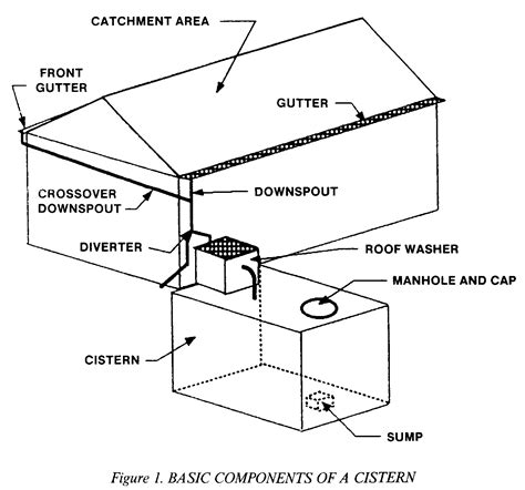 first flush diverter plans 100 first flush diverter plans permadesign roof