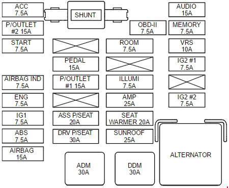 kia carnival fuse box diagram wiring diagram with
