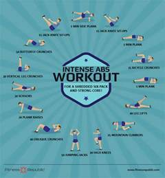 Ways To Exercise At Your Desk Intense Abs Workout For Killer Abs Fitness Republic