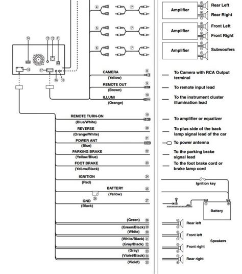 wiring diagram for alpine car stereo alpine cva 1005