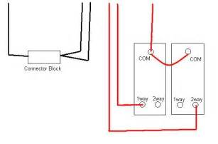 wiring a dimmer light switch images