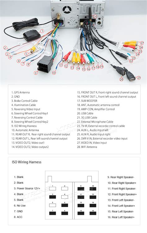 xtrons wiring diagram xtrons installation manual