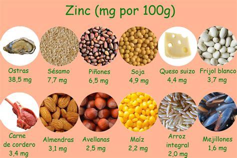 contra los resfriados zinc bellezapura