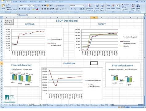 project management dashboard excel template free download project