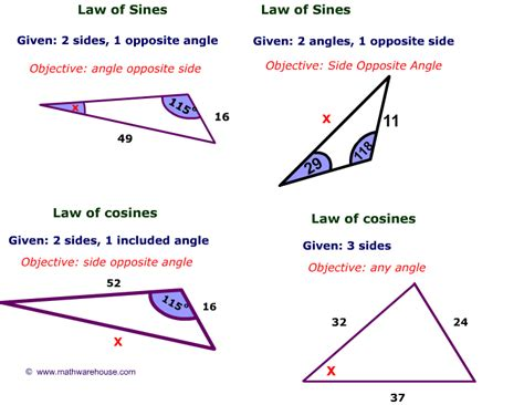 Of Sines And Cosines Worksheet by Of Sines And Cosines How To Which Formula You