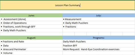 tutor lesson plan template tutor lesson planning series math the tutor coach