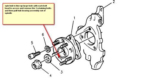 front wheel diagram car front axle diagram car model diagram elsavadorla