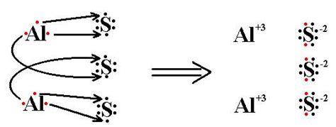 aluminum electron dot diagram aluminum oxide aluminum oxide dot diagram