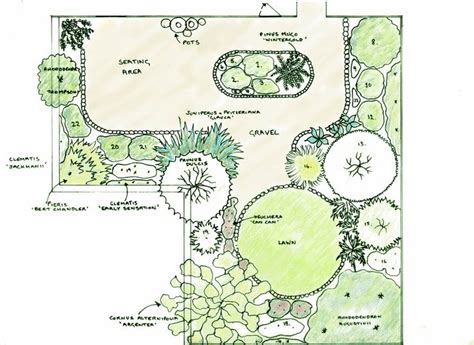 How To Design A Garden Layout Garden Design Plans Landscape Design Plans 2 Garden Plans Pinterest Gardens Idea