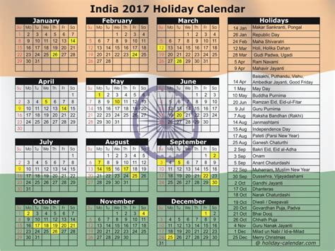 hindu festivals in april 2017 indian calendar 2017 with holidays and festival