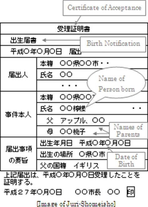 Japanese Birth Records Birth Certificate In Japan