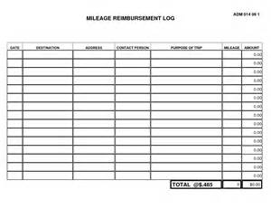mileage template form best photos of irs mileage log template irs mileage log