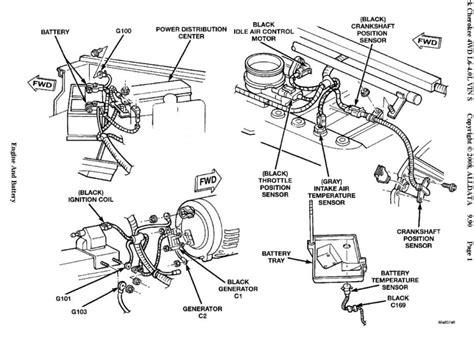 speedometer wiring diagram dolgular
