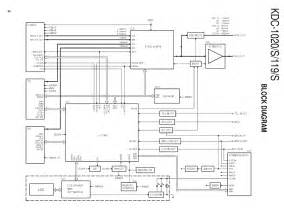 kenwood ddx418 wire diagram 27 wiring diagram images
