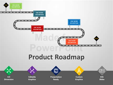 Product Roadmap Powerpoint Template Editable Ppt Road Map Powerpoint Template Free