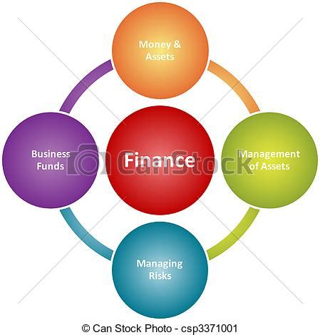 Free Mba School Of Business And Finance by Business And Finance Clipart