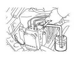 Brake Bleeding Abs Systems Repair Guides Anti Lock Brake System Bleeding The