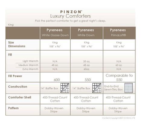 King Size Comforter Dimensions In Inches by Pinzon Primaloft Hypoallergenic Medium Warmth