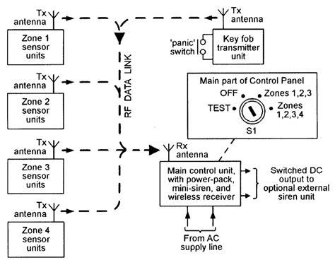 typical burglar alarm wiring diagram free wiring