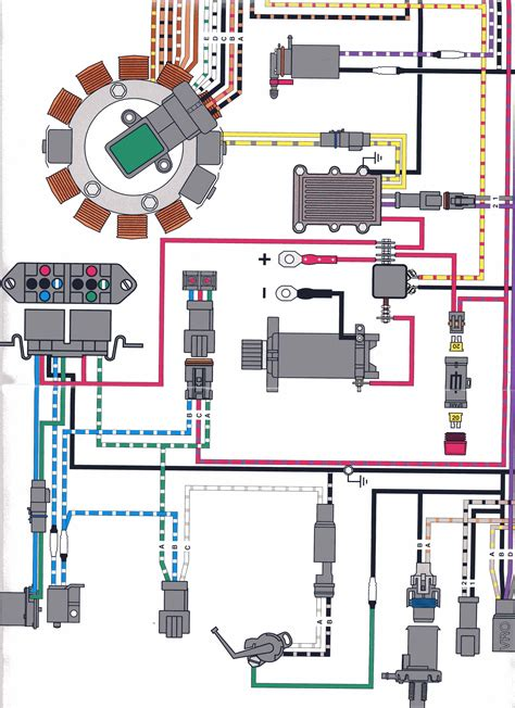 i need a wiring diagram for a 2000 pro 150 hp